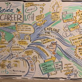 Addressing Innovation & Equity in Education and Workforce Development